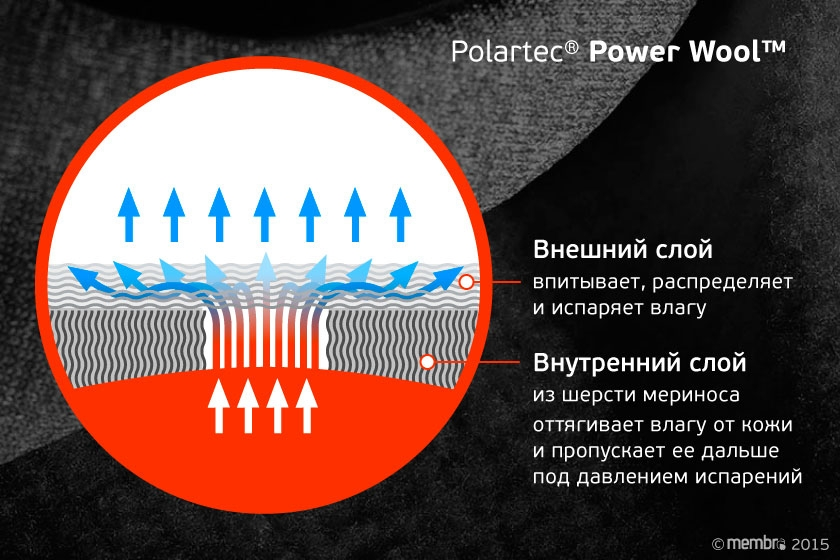 Polartec® Power Wool™